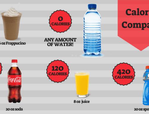 Drink Fewer Calories